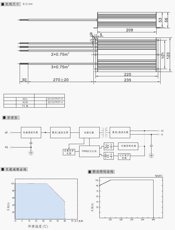 lpv-250 - waterproof switching power supply