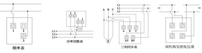 电流测量仪表-供应交直流电流表-电流测量仪表尽在