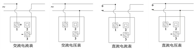 电流测量仪表-供应透明方形指针式85l1-a交流电流表